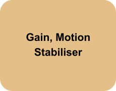 Gain, Motion Stabiliser