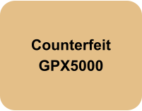 Counterfeit GPX5000
